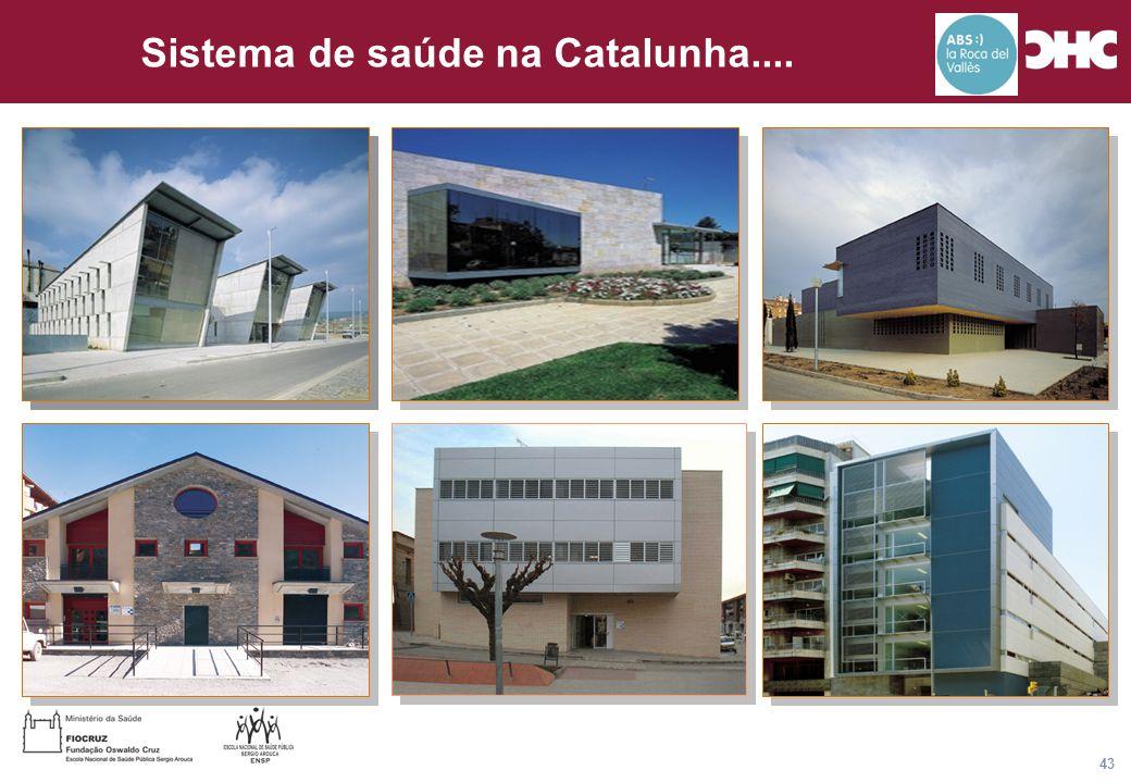Título general da apresentação - CHC Consultoria e Gestão 43 Sistema de saúde na Catalunha....