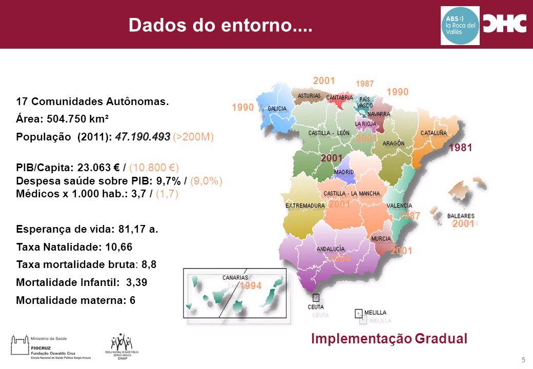 Título general da apresentação - CHC Consultoria e Gestão 5 Dados do entorno.... 1981 2001 1990 1987 1984 1990 1994 2001 Implementação Gradual 2001 19