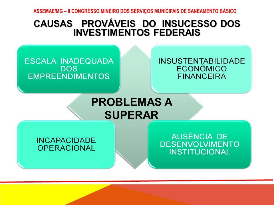 CAUSAS PROVÁVEIS DO INSUCESSO DOS INVESTIMENTOS FEDERAIS PROBLEMAS A SUPERAR