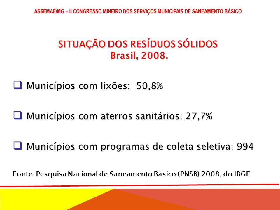 SITUAÇÃO DOS RESÍDUOS SÓLIDOS Brasil, 2008.