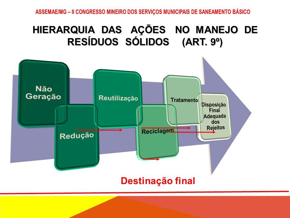 GESTÃO E GERENCIAMENTO DE RESÍDUOS ATERRO DE REJEITOS COLETA SELETIVA Disposição final ambientalmente adequada: distribuição ordenada de rejeitos em a
