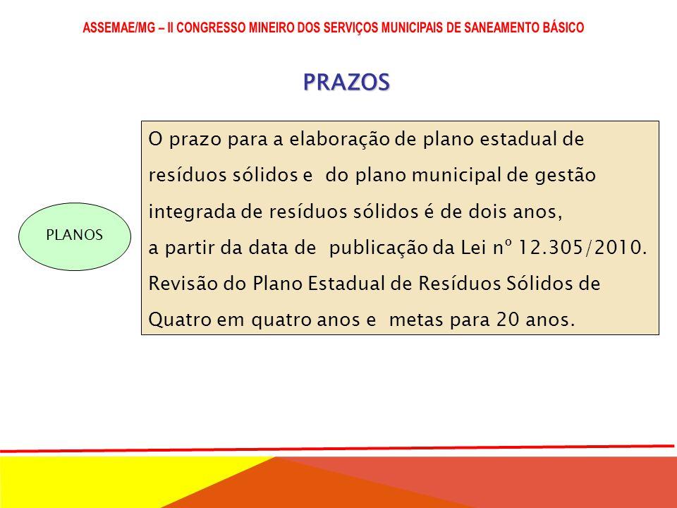 HIERARQUIA DAS AÇÕES NO MANEJO DE RESÍDUOS SÓLIDOS (ART. 9º) Destinação final
