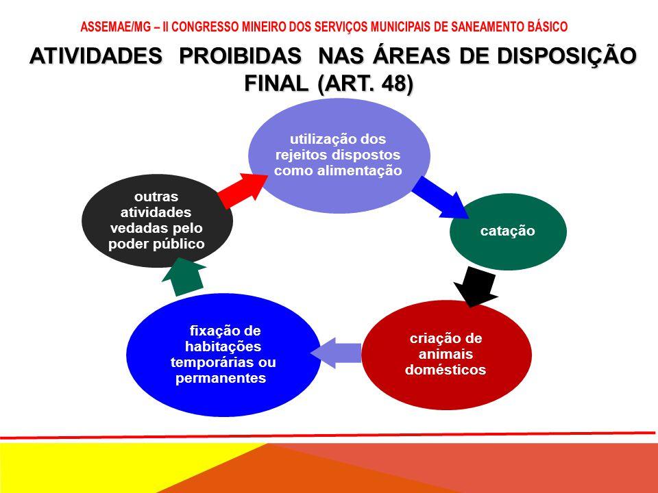 LEI Nº 12.305/2010 A Lei nº 12.305/2010 prevê : o incentivo à criação e ao desenvolvimento de cooperativas ou de outras formas de associação de catado