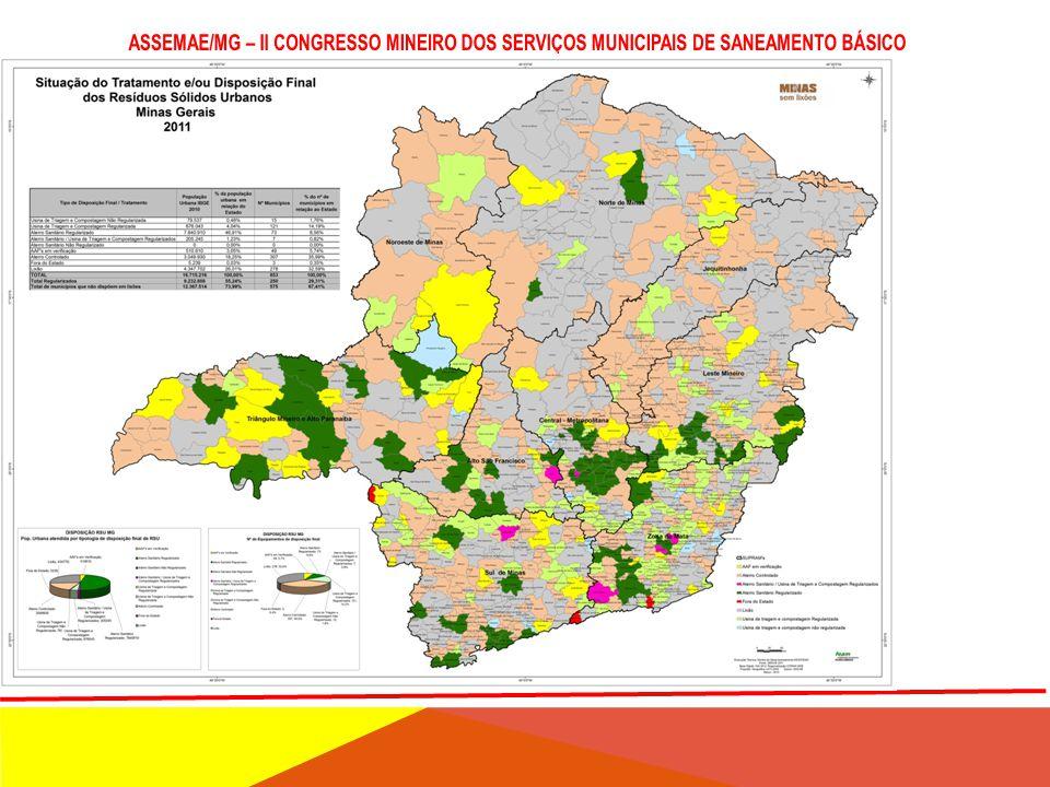 SITUAÇÃO DOS RESÍDUOS SÓLIDOS Brasil, 2008.  Municípios com lixões: 50,8%  Municípios com aterros sanitários: 27,7%  Municípios com programas de co
