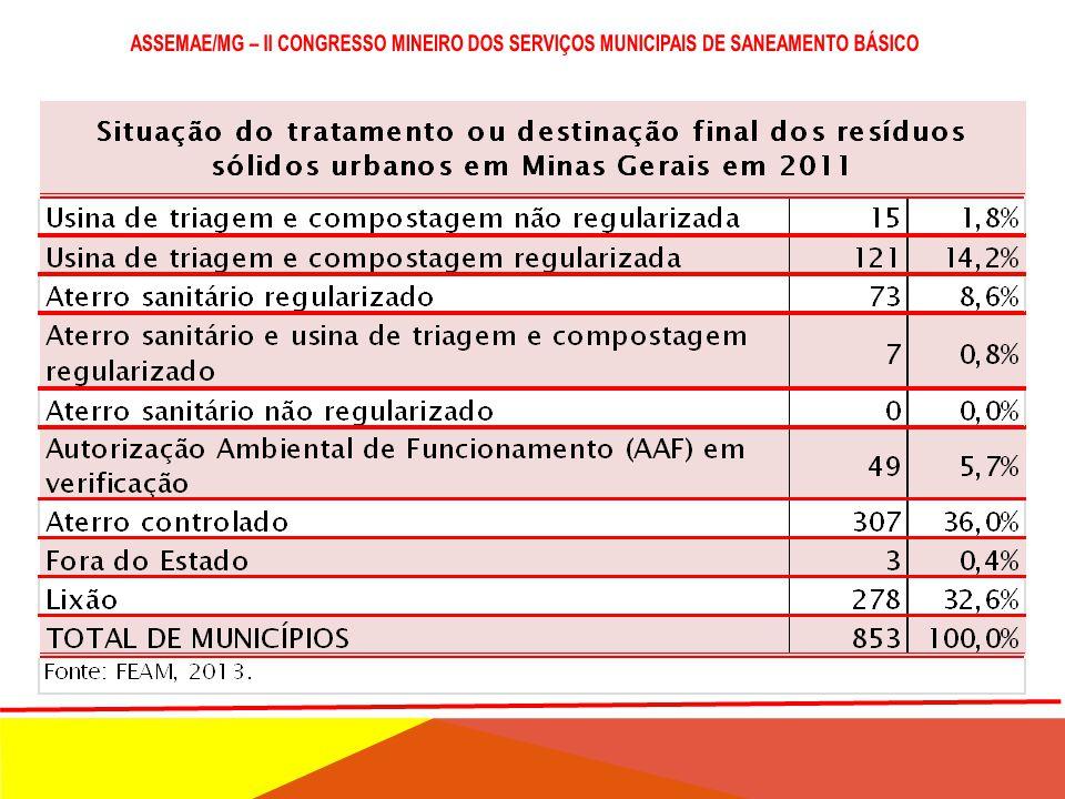 LEI Nº 12.305/2010 (PNRS) E DECRETO Nº 7.404/2010 ELABORAÇÃO DE PLANOS 1.Planos de gerenciamento de resíduos sólidos elaborados pelo Poder Público.