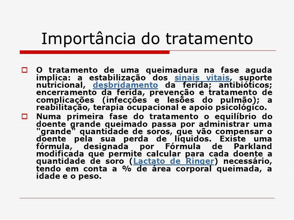 Importância do tratamento  O tratamento de uma queimadura na fase aguda implica: a estabilização dos sinais vitais, suporte nutricional, desbridament
