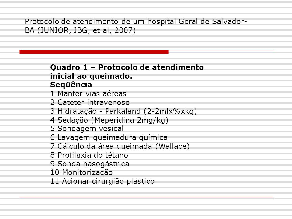 Quadro 1 – Protocolo de atendimento inicial ao queimado. Seqüência 1 Manter vias aéreas 2 Cateter intravenoso 3 Hidratação - Parkaland (2-2mlx%xkg) 4