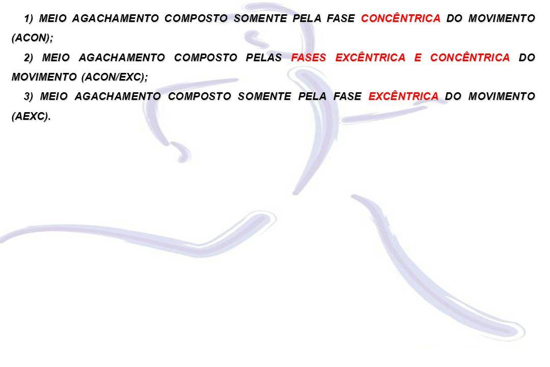 1) MEIO AGACHAMENTO COMPOSTO SOMENTE PELA FASE CONCÊNTRICA DO MOVIMENTO (ACON); 2) MEIO AGACHAMENTO COMPOSTO PELAS FASES EXCÊNTRICA E CONCÊNTRICA DO MOVIMENTO (ACON/EXC); 3) MEIO AGACHAMENTO COMPOSTO SOMENTE PELA FASE EXCÊNTRICA DO MOVIMENTO (AEXC).