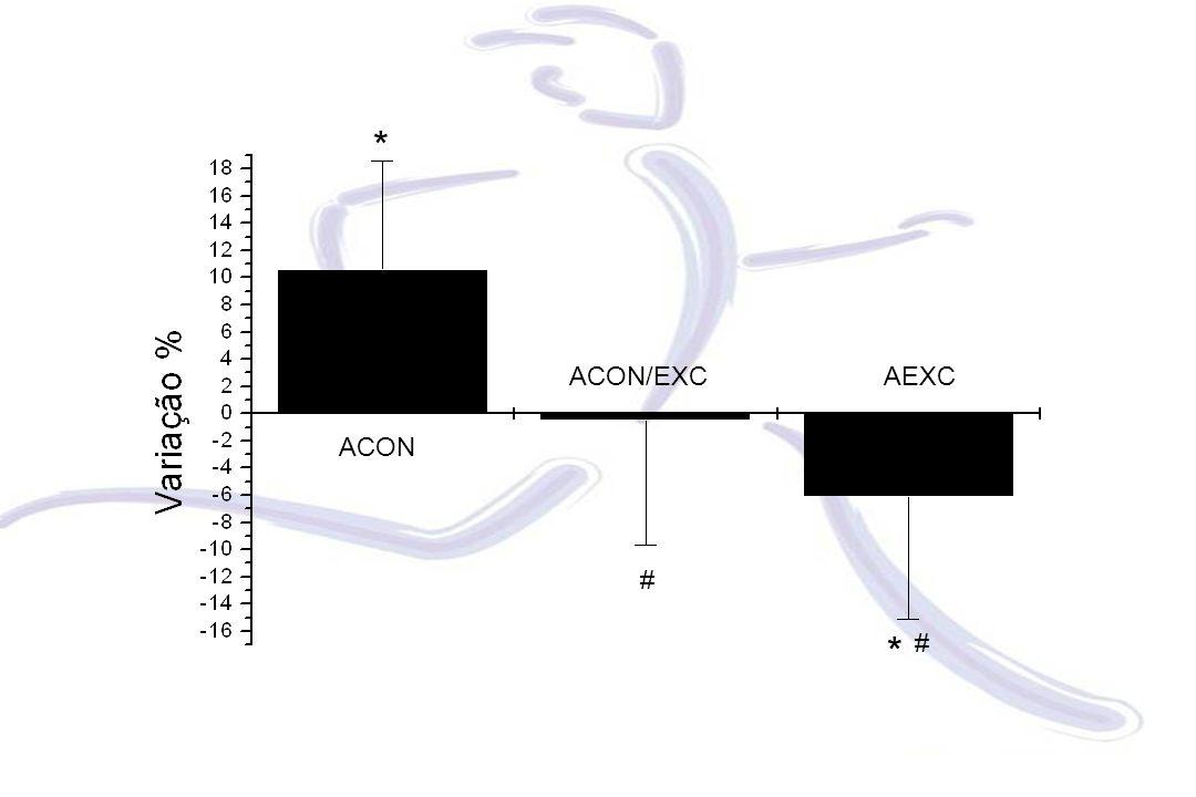 ACON/EXC AEXC # # ACON * *