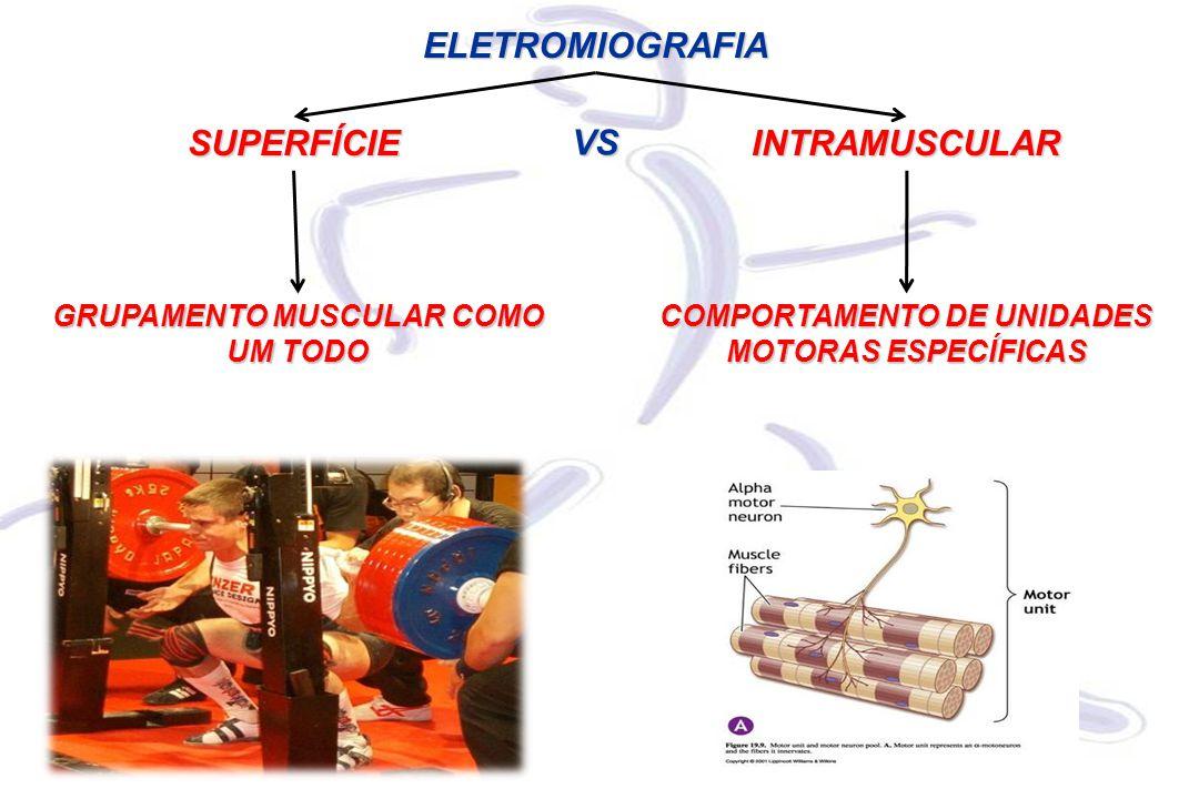 ELETROMIOGRAFIA SUPERFÍCIEINTRAMUSCULAR VS GRUPAMENTO MUSCULAR COMO UM TODO COMPORTAMENTO DE UNIDADES MOTORAS ESPECÍFICAS