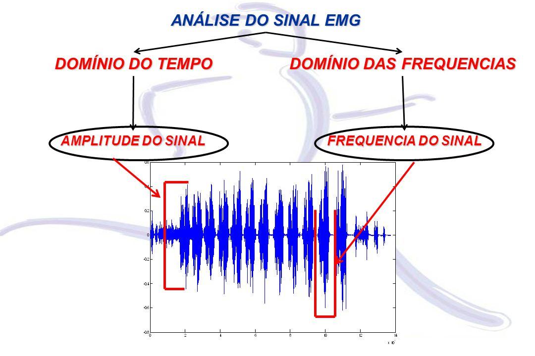 ANÁLISE DO SINAL EMG DOMÍNIO DO TEMPO DOMÍNIO DAS FREQUENCIAS AMPLITUDE DO SINAL FREQUENCIA DO SINAL