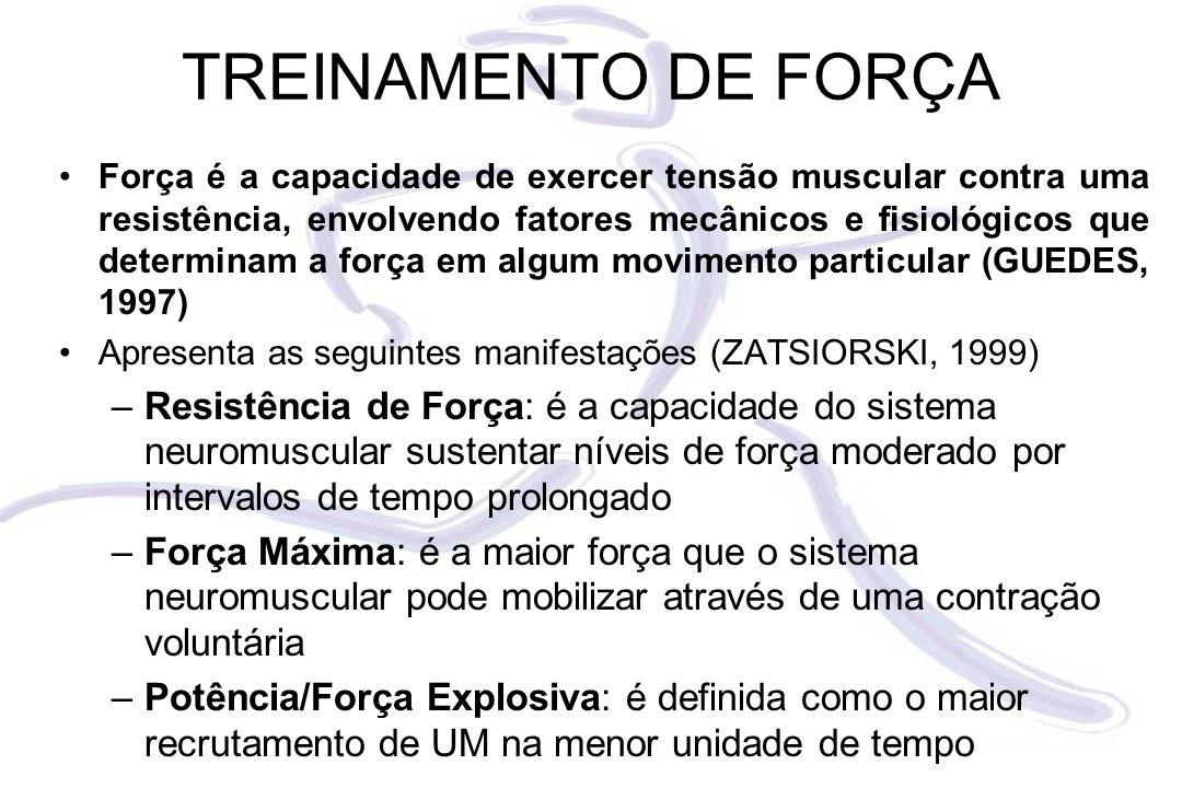 TREINAMENTO DE FORÇA Força é a capacidade de exercer tensão muscular contra uma resistência, envolvendo fatores mecânicos e fisiológicos que determina