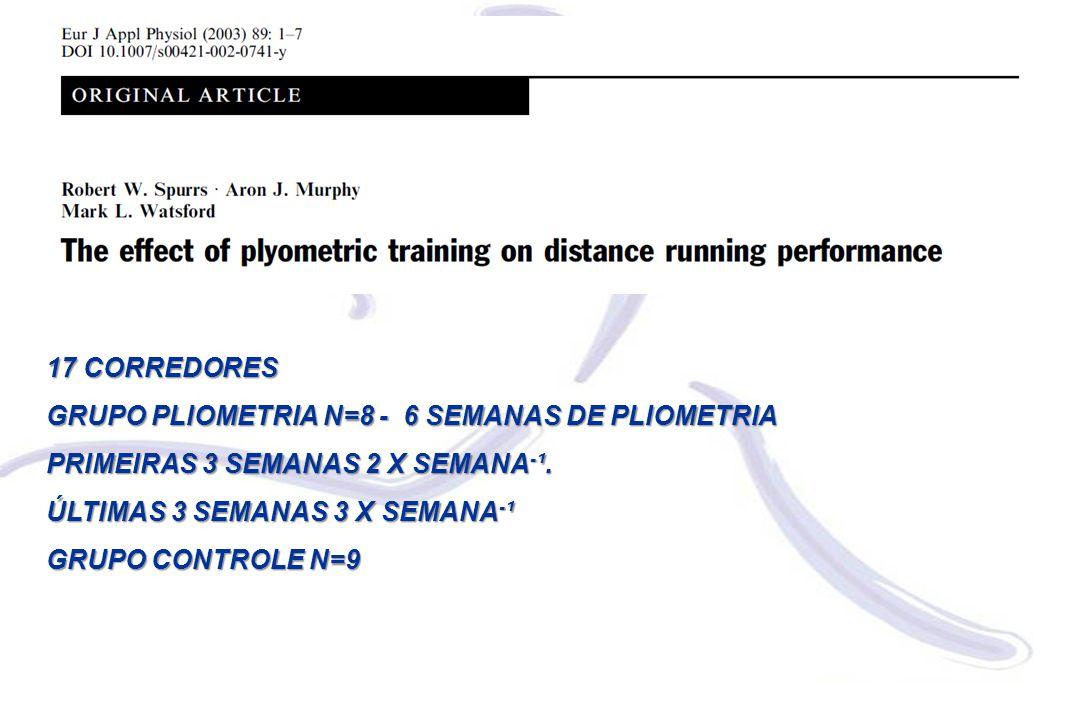 17 CORREDORES GRUPO PLIOMETRIA N=8 - 6 SEMANAS DE PLIOMETRIA PRIMEIRAS 3 SEMANAS 2 X SEMANA - ¹. ÚLTIMAS 3 SEMANAS 3 X SEMANA - ¹ GRUPO CONTROLE N=9
