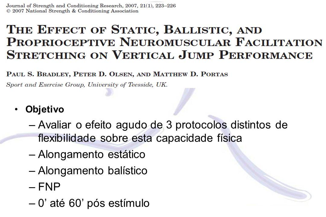 Objetivo –Avaliar o efeito agudo de 3 protocolos distintos de flexibilidade sobre esta capacidade física –Alongamento estático –Alongamento balístico –FNP –0' até 60' pós estímulo