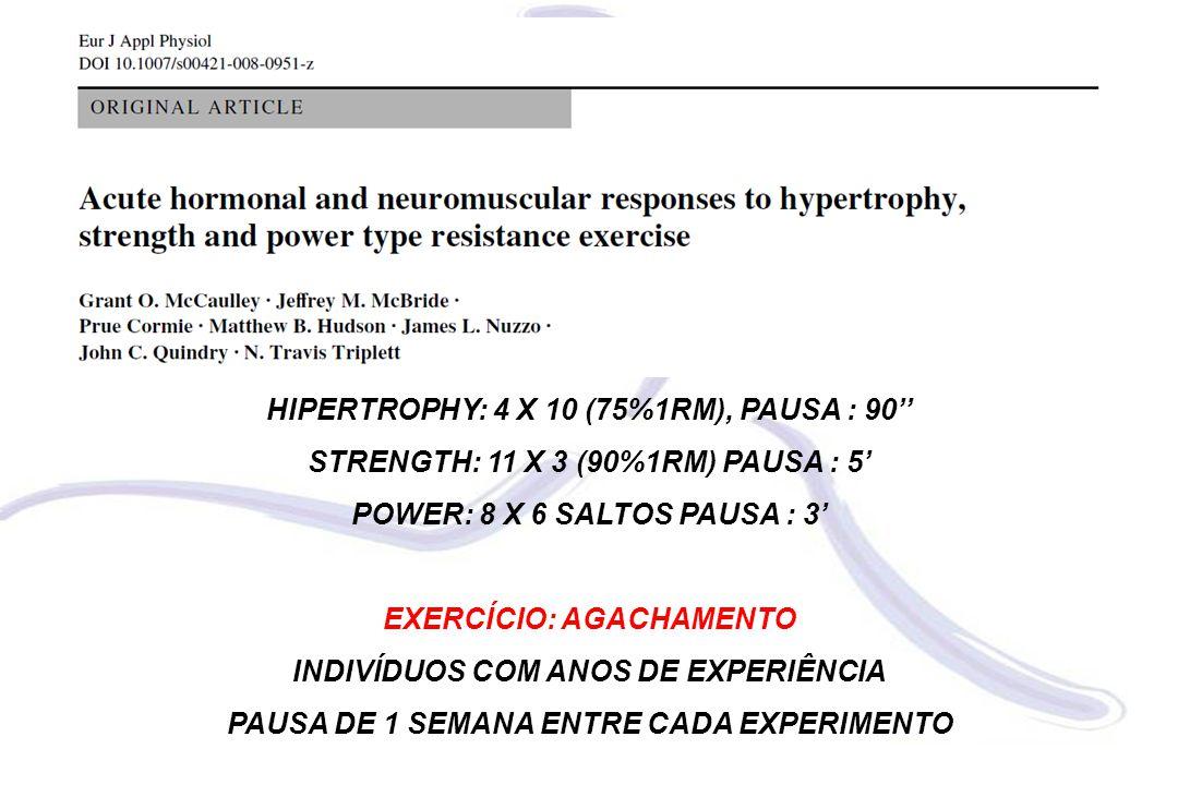 HIPERTROPHY: 4 X 10 (75%1RM), PAUSA : 90'' STRENGTH: 11 X 3 (90%1RM) PAUSA : 5' POWER: 8 X 6 SALTOS PAUSA : 3' EXERCÍCIO: AGACHAMENTO INDIVÍDUOS COM ANOS DE EXPERIÊNCIA PAUSA DE 1 SEMANA ENTRE CADA EXPERIMENTO