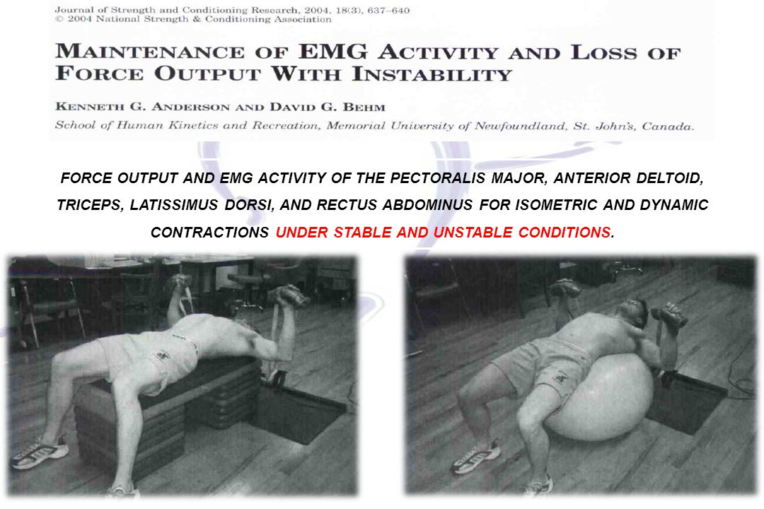 FORCE OUTPUT AND EMG ACTIVITY OF THE PECTORALIS MAJOR, ANTERIOR DELTOID, TRICEPS, LATISSIMUS DORSI, AND RECTUS ABDOMINUS FOR ISOMETRIC AND DYNAMIC CON
