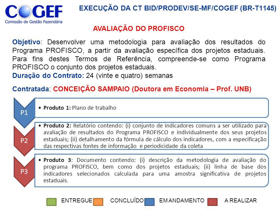 EXECUÇÃO DA CT BID/PRODEV/SE-MF/COGEF (BR-T1145) P1 Produto 1: Plano de trabalho P2 Produto 2: Relatório contendo: (i) conjunto de indicadores comuns a ser utilizado para avaliação de resultados do Programa PROFISCO e individualmente dos seus projetos estaduais; (ii) detalhamento da fórmula de cálculo dos indicadores, com a especificação das respectivas fontes de informação e periodicidade da coleta P3 Produto 3: Documento contendo: (i) descrição da metodologia de avaliação do programa PROFISCO, bem como dos projetos estaduais; (ii) linha de base dos indicadores selecionados calculada para uma amostra significativa de projetos estaduais.