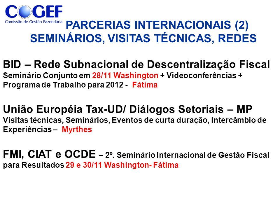 PARCERIAS INTERNACIONAIS (2) SEMINÁRIOS, VISITAS TÉCNICAS, REDES BID – Rede Subnacional de Descentralização Fiscal Seminário Conjunto em 28/11 Washington + Videoconferências + Programa de Trabalho para 2012 - Fátima União Européia Tax-UD/ Diálogos Setoriais – MP Visitas técnicas, Seminários, Eventos de curta duração, Intercâmbio de Experiências – Myrthes FMI, CIAT e OCDE – 2º.