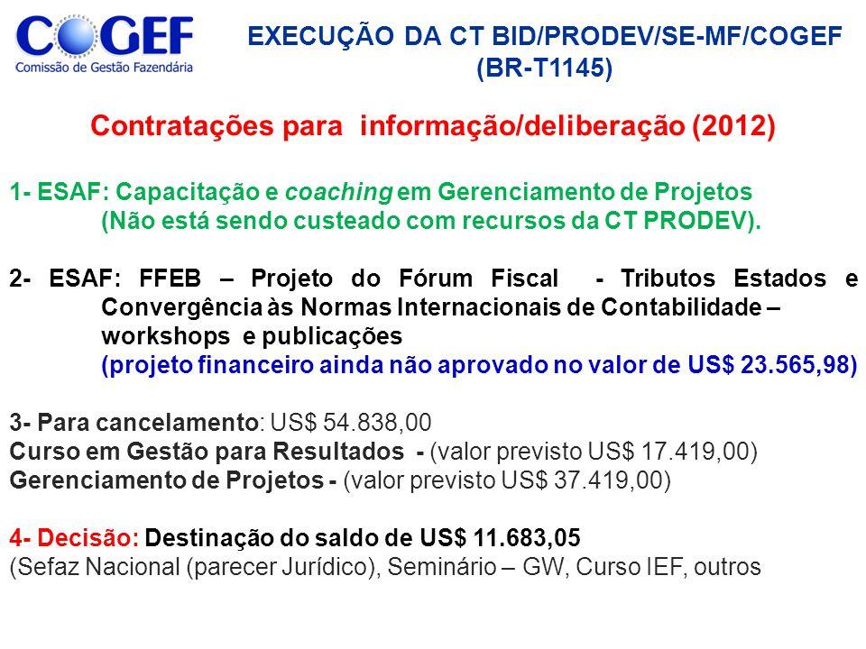Contratações para informação/deliberação (2012) 1- ESAF: Capacitação e coaching em Gerenciamento de Projetos (Não está sendo custeado com recursos da CT PRODEV).