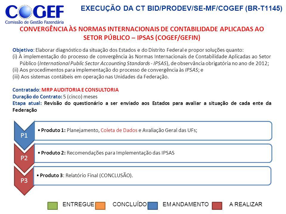 EXECUÇÃO DA CT BID/PRODEV/SE-MF/COGEF (BR-T1145) P1 Produto 1: Planejamento, Coleta de Dados e Avaliação Geral das UFs; P2 Produto 2: Recomendações pa