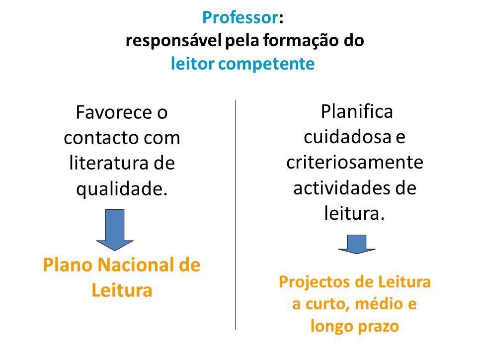 Professor: responsável pela formação do leitor competente Favorece o contacto com literatura de qualidade.