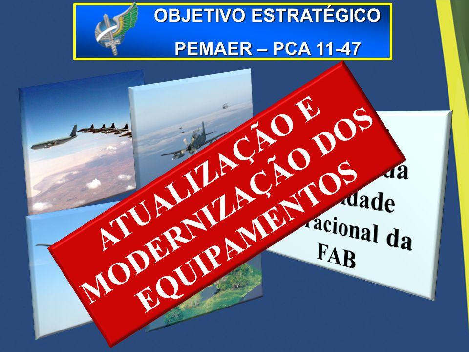 ATUALIZAÇÃO E MODERNIZAÇÃO DOS EQUIPAMENTOS OBJETIVO ESTRATÉGICO PEMAER – PCA 11-47 PEMAER – PCA 11-47