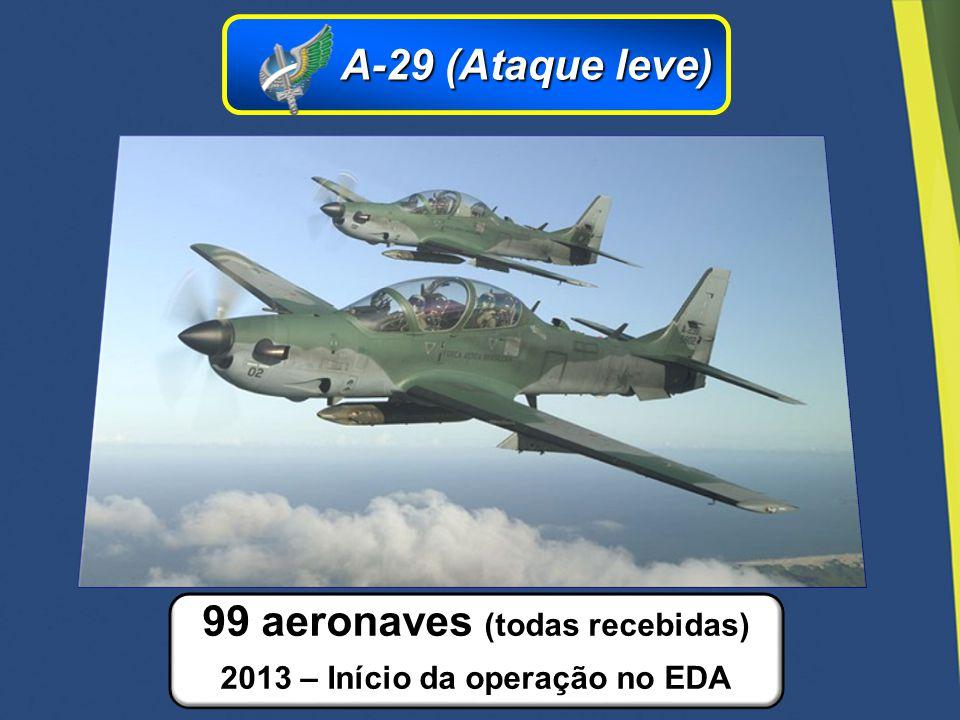 99 aeronaves (todas recebidas) 2013 – Início da operação no EDA A-29 (Ataque leve)