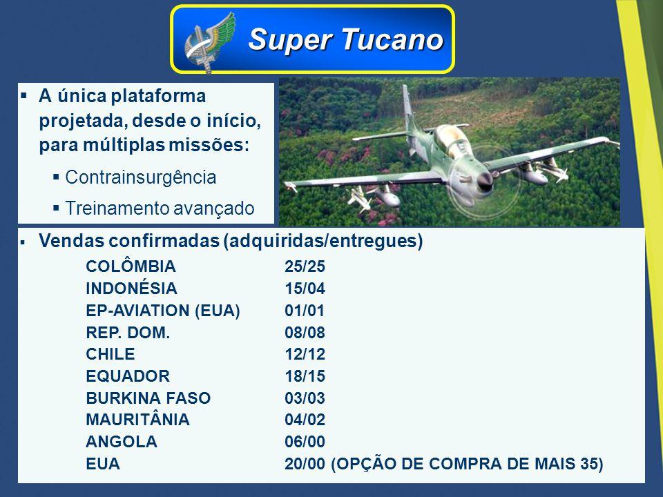  A única plataforma projetada, desde o início, para múltiplas missões:  Contrainsurgência  Treinamento avançado Super Tucano  Vendas confirmadas (