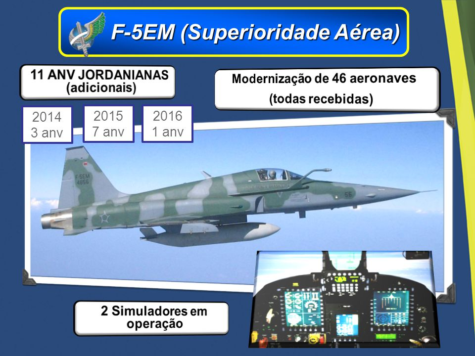 2014 3 anv 2015 7 anv 2016 1 anv F-5EM (Superioridade Aérea)