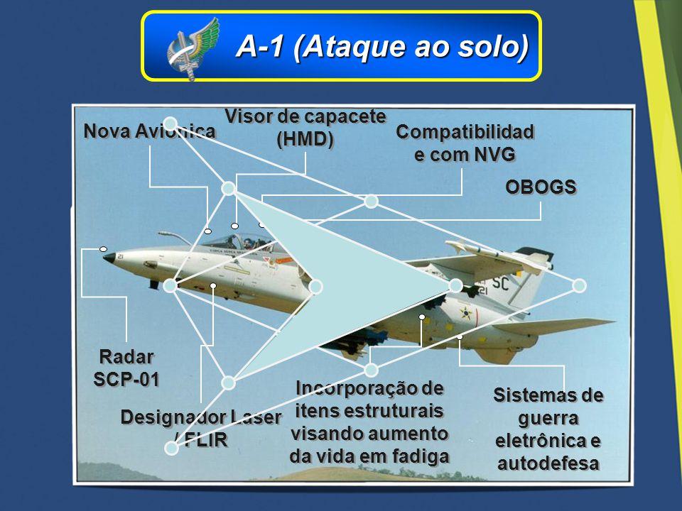 Radar SCP-01 Designador Laser / FLIR Incorporação de itens estruturais visando aumento da vida em fadiga Sistemas de guerra eletrônica e autodefesa No