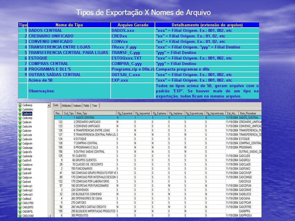 Tipos de Exportação X Nomes de Arquivo