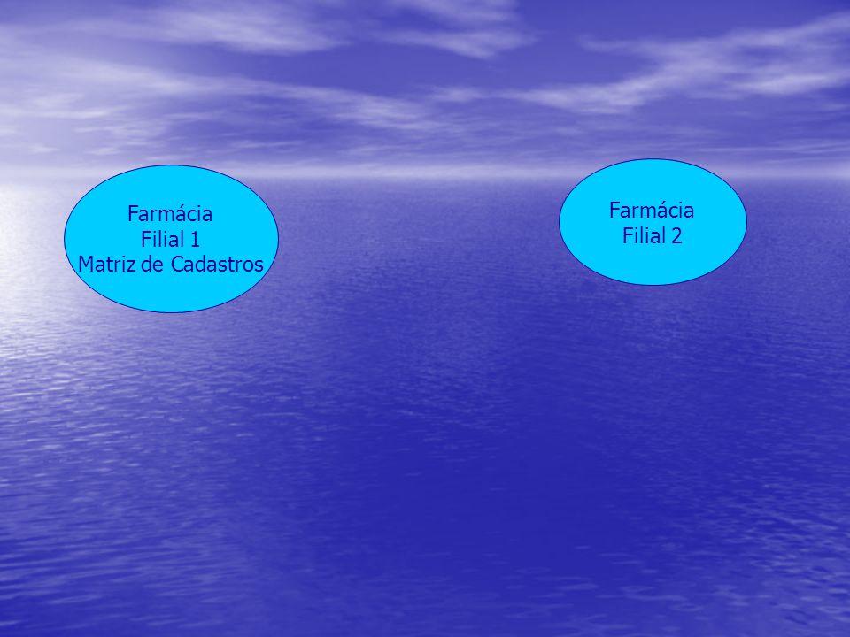 Filial 1 Matriz de Cadastros Farmácia Filial 2