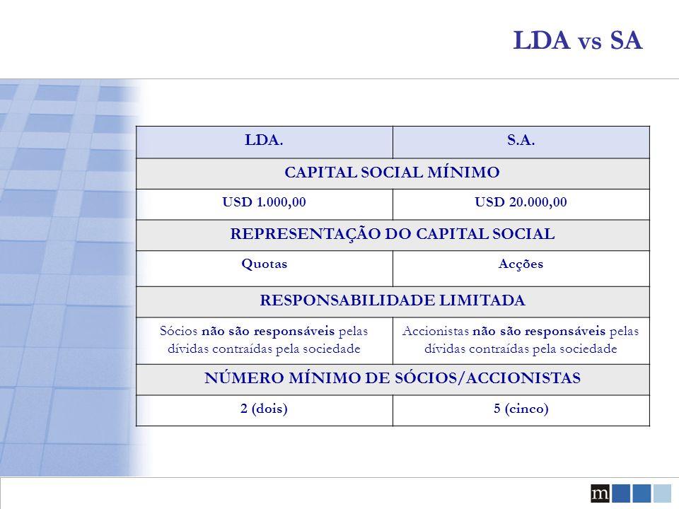 LDA.S.A. CAPITAL SOCIAL MÍNIMO USD 1.000,00USD 20.000,00 REPRESENTAÇÃO DO CAPITAL SOCIAL QuotasAcções RESPONSABILIDADE LIMITADA Sócios não são respons