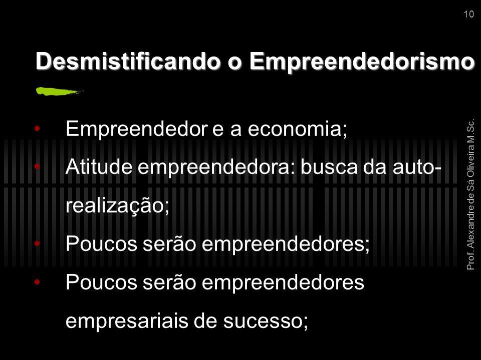 Prof. Alexandre de Sá Oliveira M.Sc. 10 Desmistificando o Empreendedorismo Empreendedor e a economia; Atitude empreendedora: busca da auto- realização