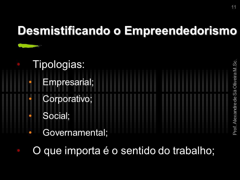 Prof. Alexandre de Sá Oliveira M.Sc. 11 Desmistificando o Empreendedorismo Tipologias: Empresarial; Corporativo; Social; Governamental; O que importa