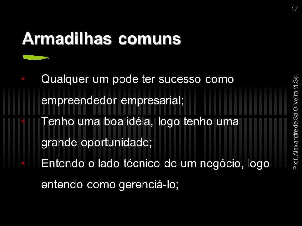 Prof. Alexandre de Sá Oliveira M.Sc. 17 Armadilhas comuns Qualquer um pode ter sucesso como empreendedor empresarial; Tenho uma boa idéia, logo tenho