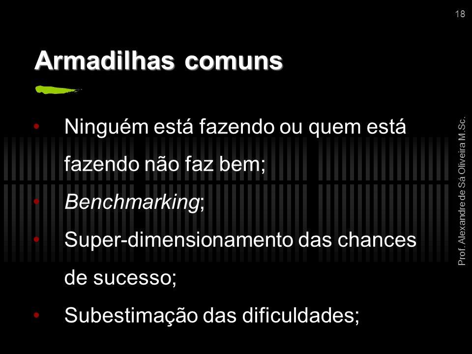 Prof. Alexandre de Sá Oliveira M.Sc. 18 Armadilhas comuns Ninguém está fazendo ou quem está fazendo não faz bem; Benchmarking; Super-dimensionamento d
