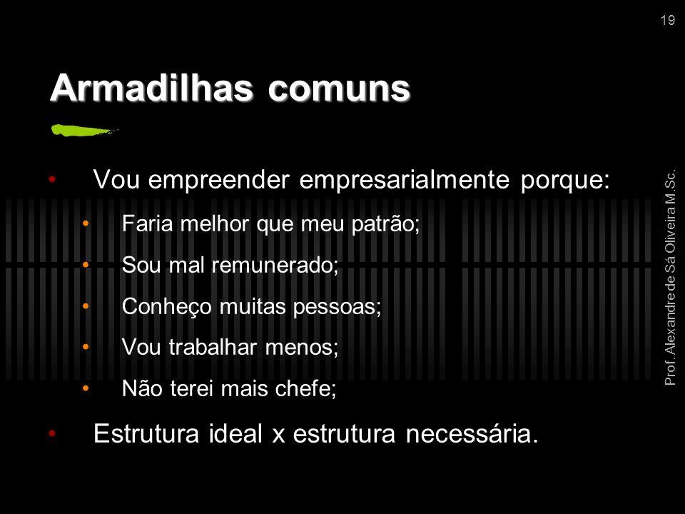 Prof. Alexandre de Sá Oliveira M.Sc. 19 Armadilhas comuns Vou empreender empresarialmente porque: Faria melhor que meu patrão; Sou mal remunerado; Con