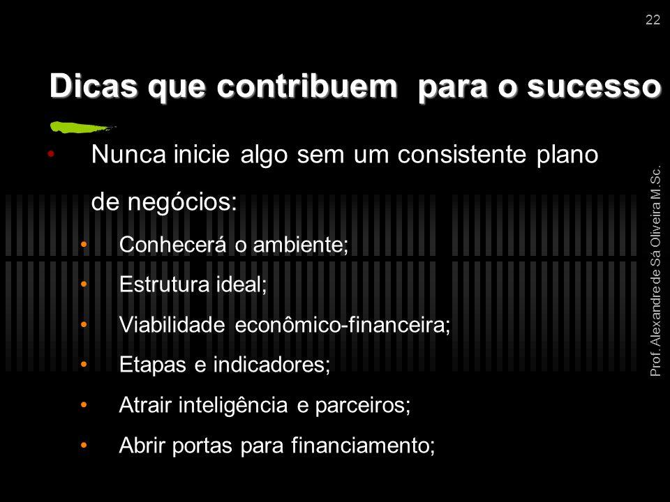 Prof. Alexandre de Sá Oliveira M.Sc. 22 Dicas que contribuem para o sucesso Nunca inicie algo sem um consistente plano de negócios: Conhecerá o ambien