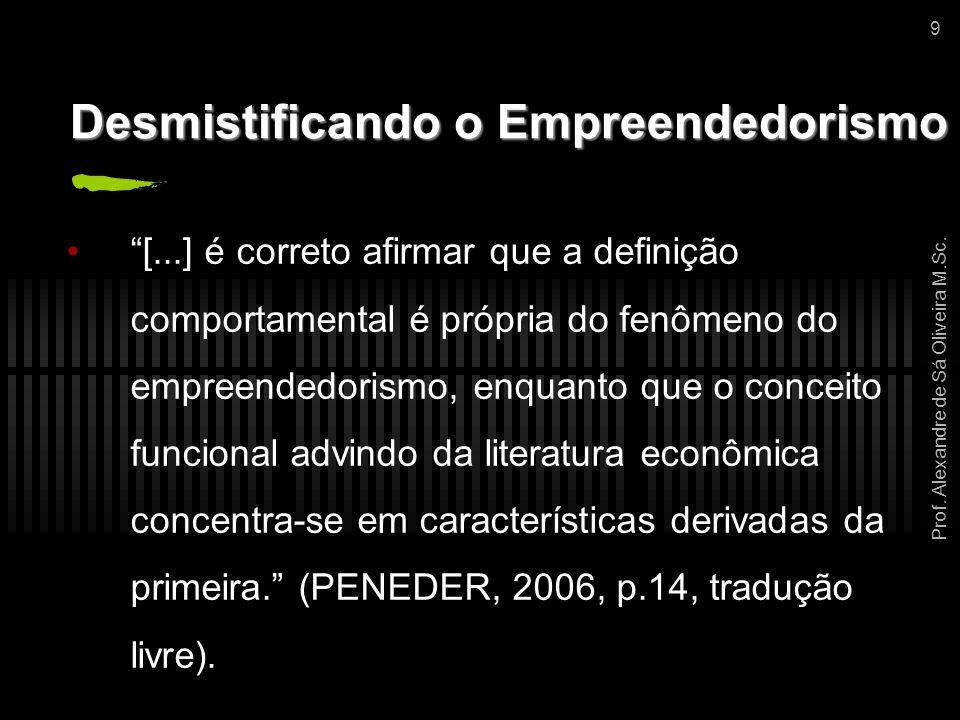 """Prof. Alexandre de Sá Oliveira M.Sc. 9 Desmistificando o Empreendedorismo """"[...] é correto afirmar que a definição comportamental é própria do fenômen"""