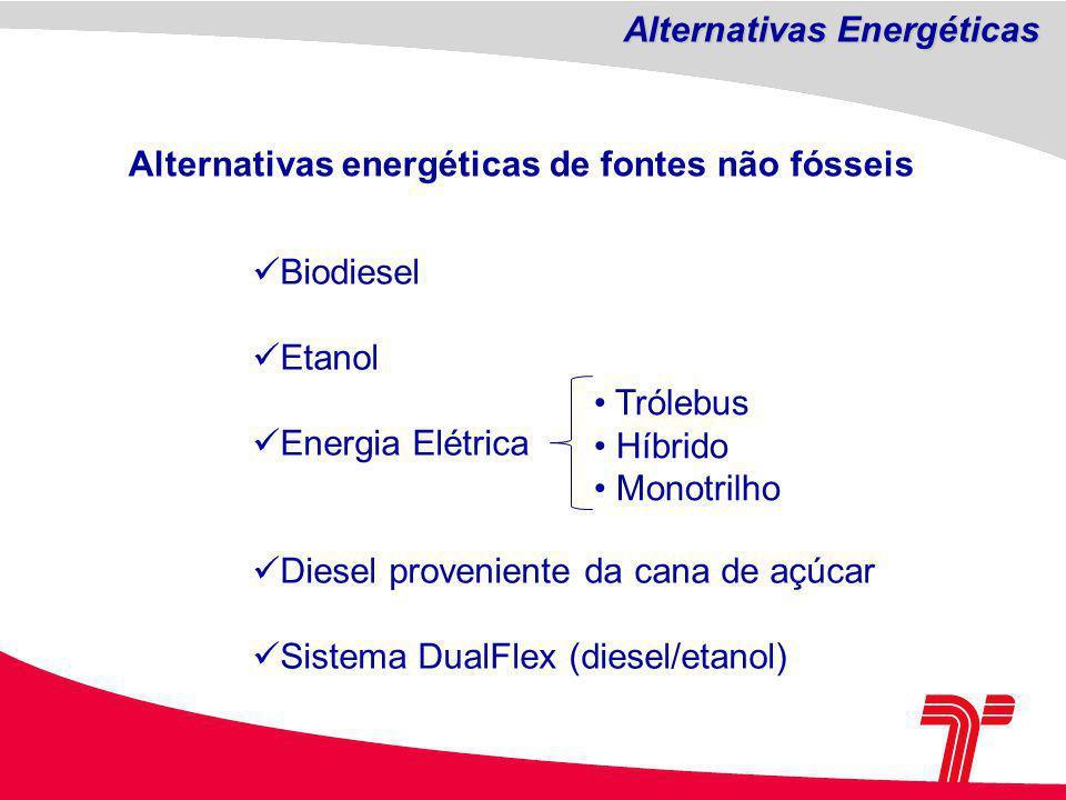 Alternativas energéticas de fontes não fósseis Biodiesel Etanol Energia Elétrica Diesel proveniente da cana de açúcar Sistema DualFlex (diesel/etanol) Trólebus Híbrido Monotrilho Alternativas Energéticas