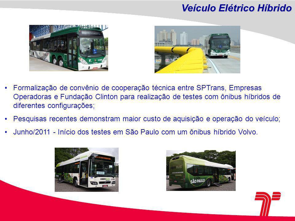 Formalização de convênio de cooperação técnica entre SPTrans, Empresas Operadoras e Fundação Clinton para realização de testes com ônibus híbridos de diferentes configurações; Pesquisas recentes demonstram maior custo de aquisição e operação do veículo; Junho/2011 - Início dos testes em São Paulo com um ônibus híbrido Volvo.