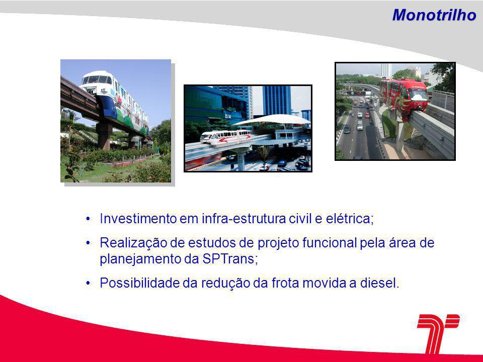 Investimento em infra-estrutura civil e elétrica; Realização de estudos de projeto funcional pela área de planejamento da SPTrans; Possibilidade da redução da frota movida a diesel.