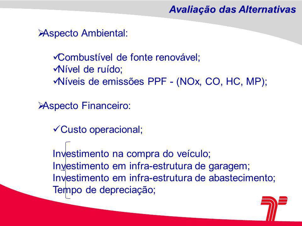  Aspecto Ambiental: Combustível de fonte renovável; Nível de ruído; Níveis de emissões PPF - (NOx, CO, HC, MP);  Aspecto Financeiro: Custo operacional; Investimento na compra do veículo; Investimento em infra-estrutura de garagem; Investimento em infra-estrutura de abastecimento; Tempo de depreciação; Avaliação das Alternativas