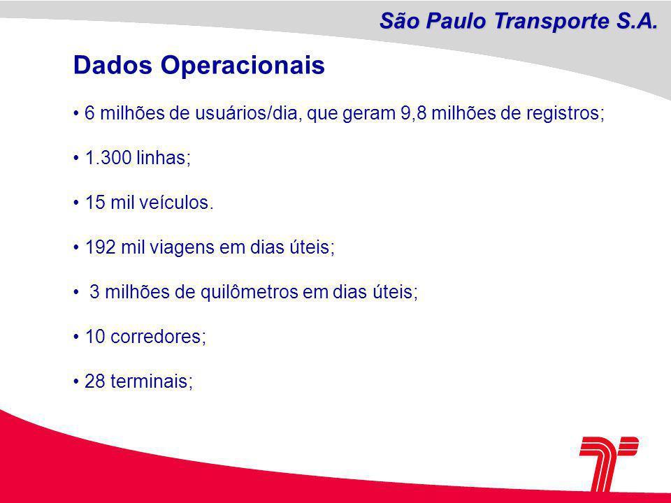 Dados Operacionais 6 milhões de usuários/dia, que geram 9,8 milhões de registros; 1.300 linhas; 15 mil veículos.