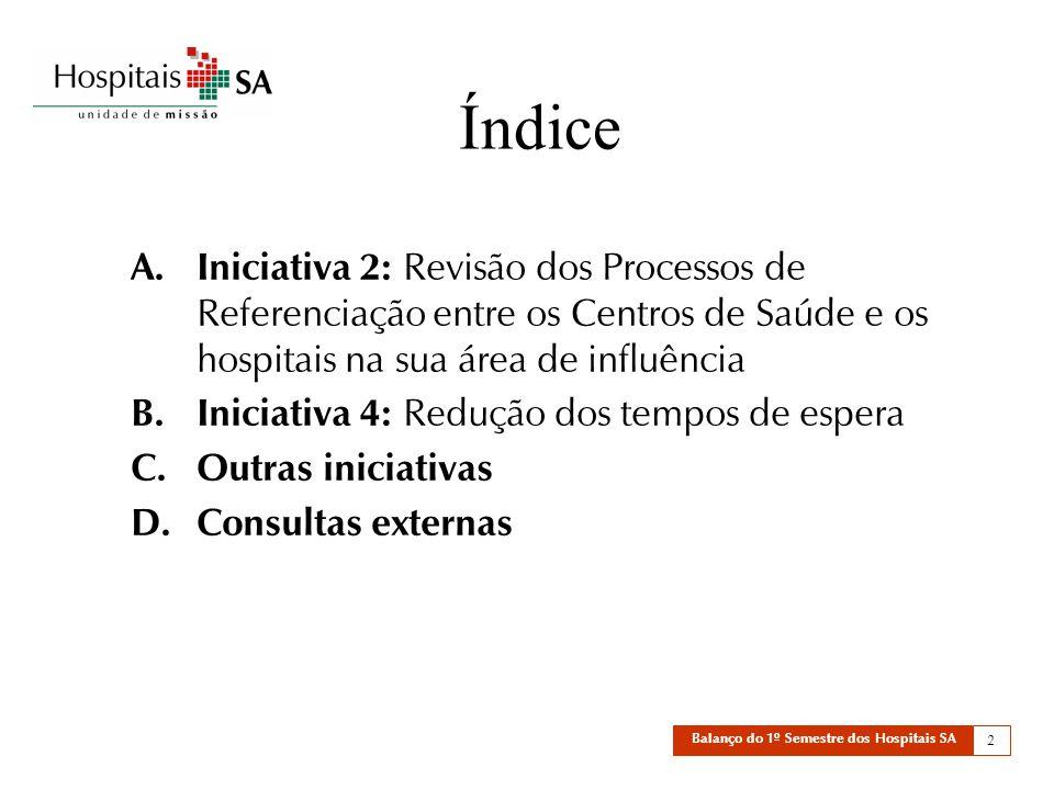Balanço do 1º Semestre dos Hospitais SA 2 Índice A.Iniciativa 2: Revisão dos Processos de Referenciação entre os Centros de Saúde e os hospitais na sua área de influência B.Iniciativa 4: Redução dos tempos de espera C.Outras iniciativas D.Consultas externas