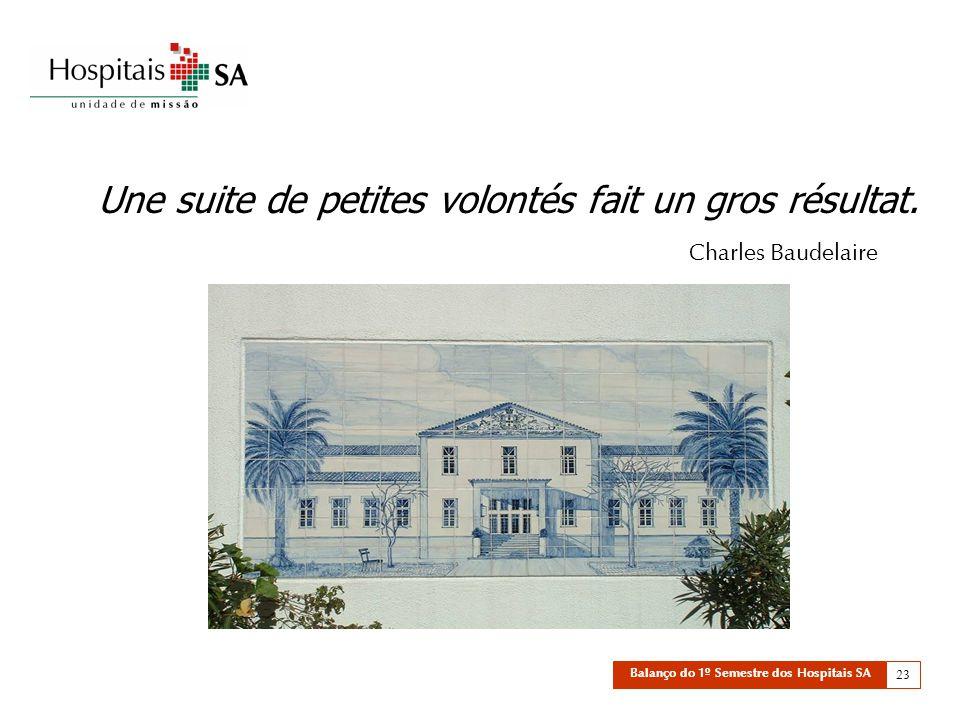 Balanço do 1º Semestre dos Hospitais SA 23 Charles Baudelaire Une suite de petites volontés fait un gros résultat.
