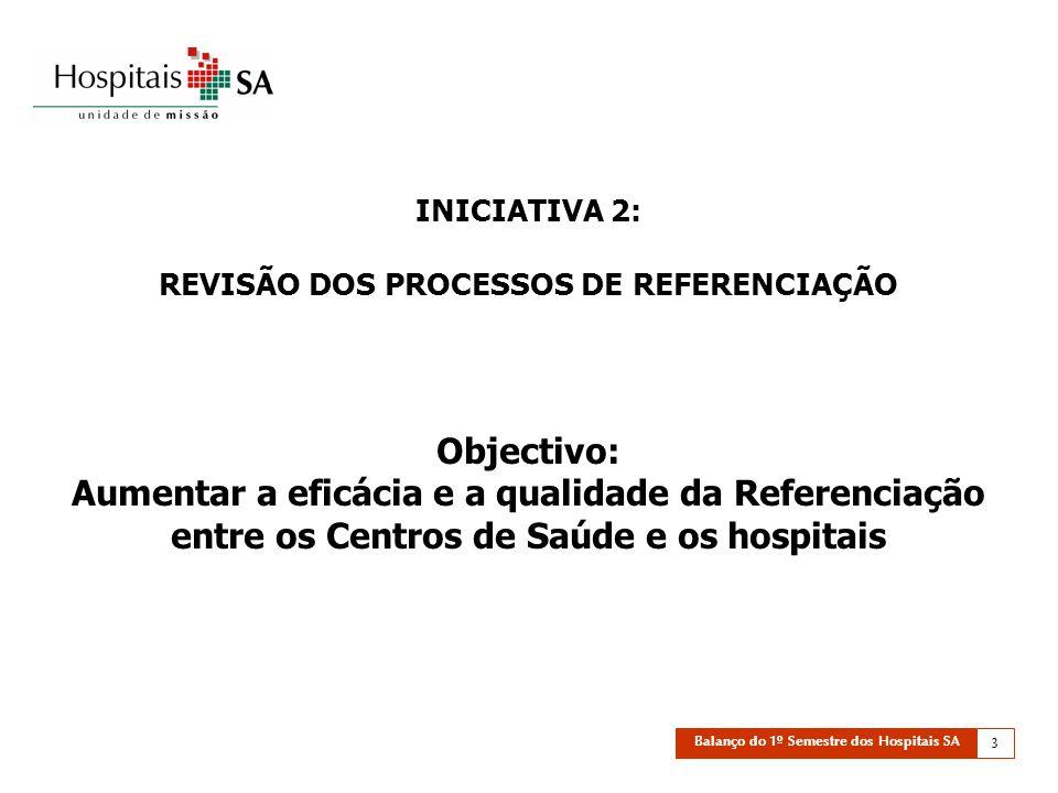 Balanço do 1º Semestre dos Hospitais SA 14 Consultas Externas (1998-2003)