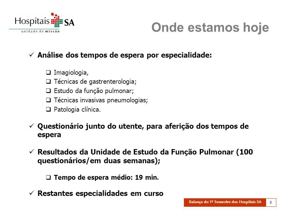 Balanço do 1º Semestre dos Hospitais SA 19 Tornar a CE mais funcional  Concluir a informatização da CE.