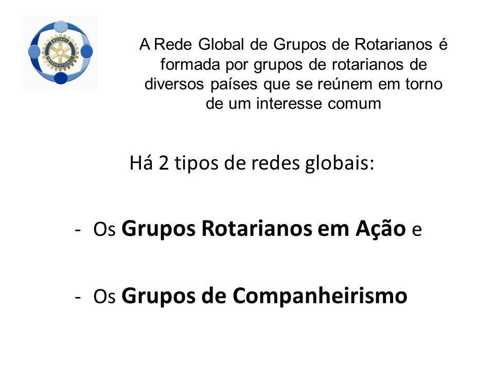 A Rede Global de Grupos de Rotarianos é formada por grupos de rotarianos de diversos países que se reúnem em torno de um interesse comum Há 2 tipos de